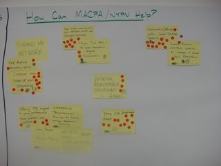 MACPA NYPN Strategic Plan